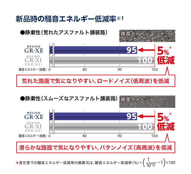 騒音エネルギー低減率_01